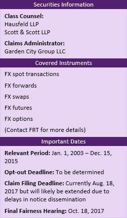 Forex antitrust settlement
